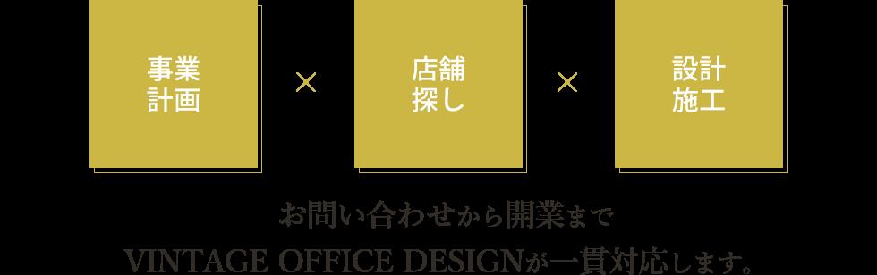 お問い合わせから開業まで VINTAGE OFFICE DESIGNが一貫対応します。